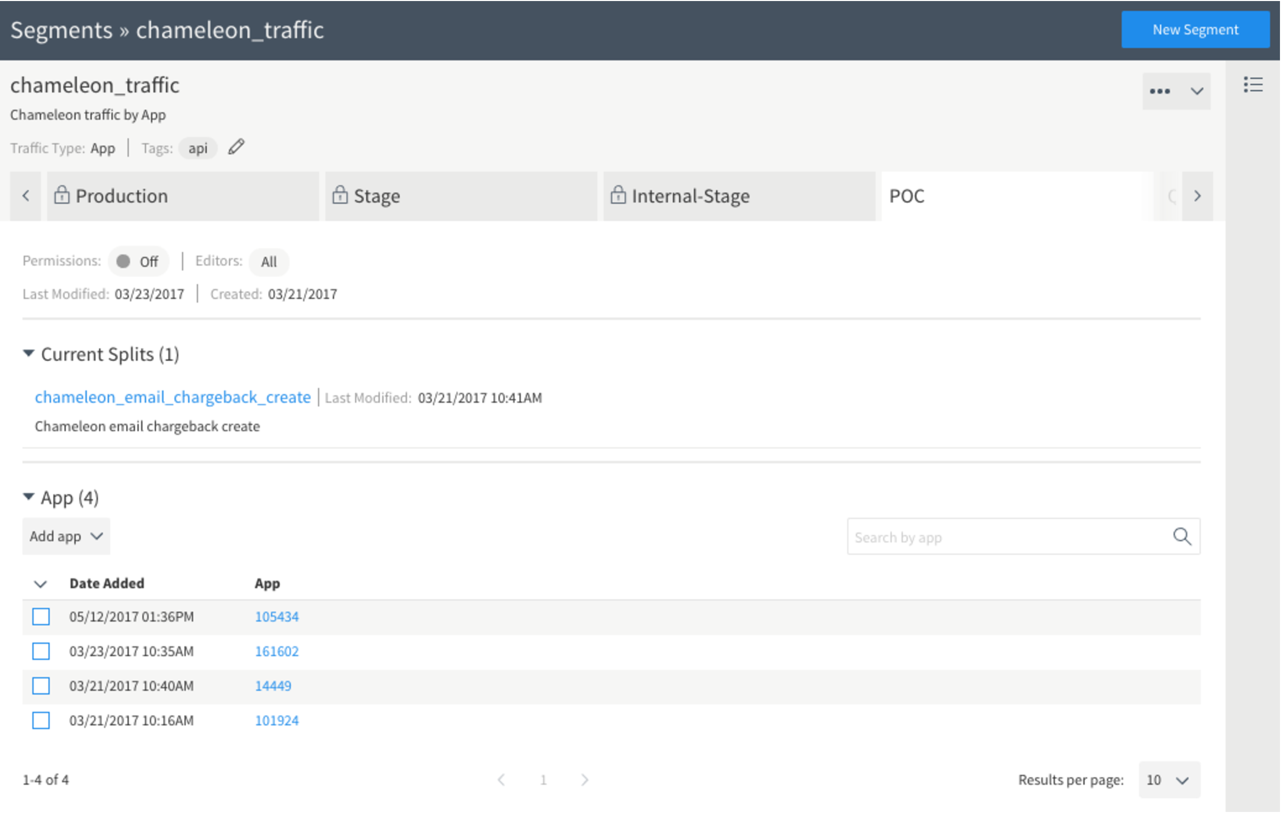 Figure-2: Segment for sending traffic to microservice
